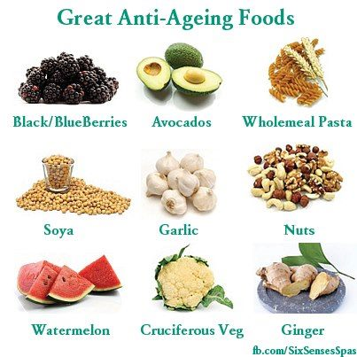 Anti- Ageing Foods